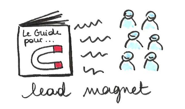 lead magnet aimant à leads